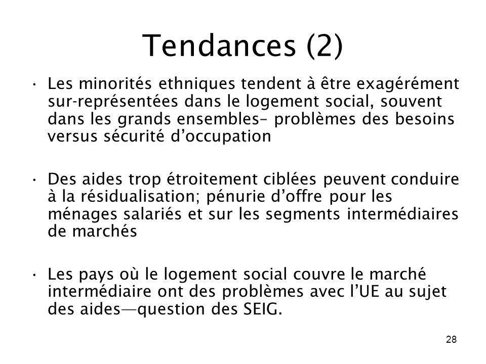 Tendances (2)