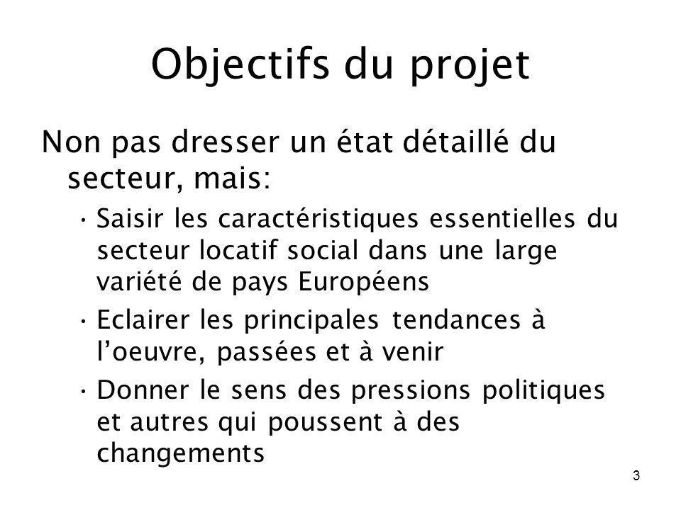Objectifs du projet Non pas dresser un état détaillé du secteur, mais: