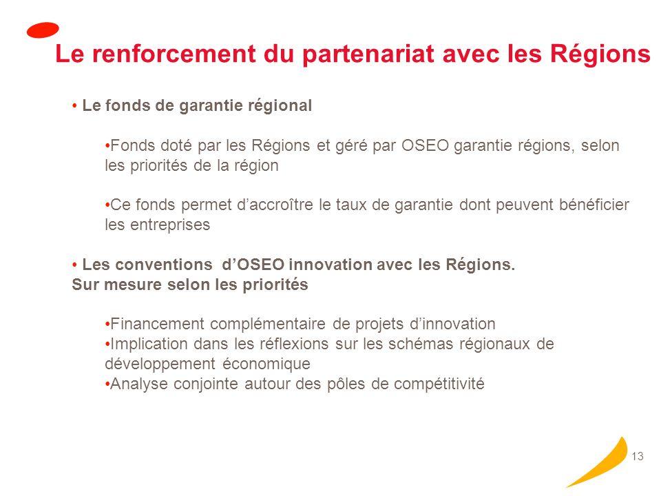 OSEO sofaris gère deux dispositifs de garantie dédiés au capital risque