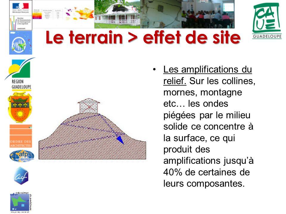 Le terrain > effet de site