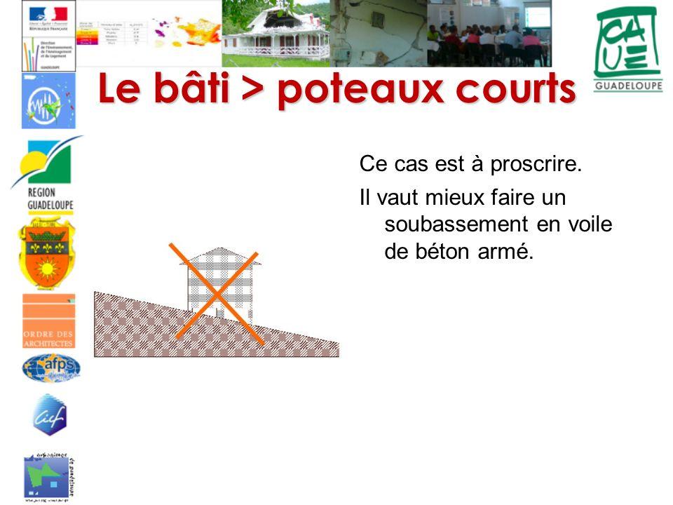 Le bâti > poteaux courts