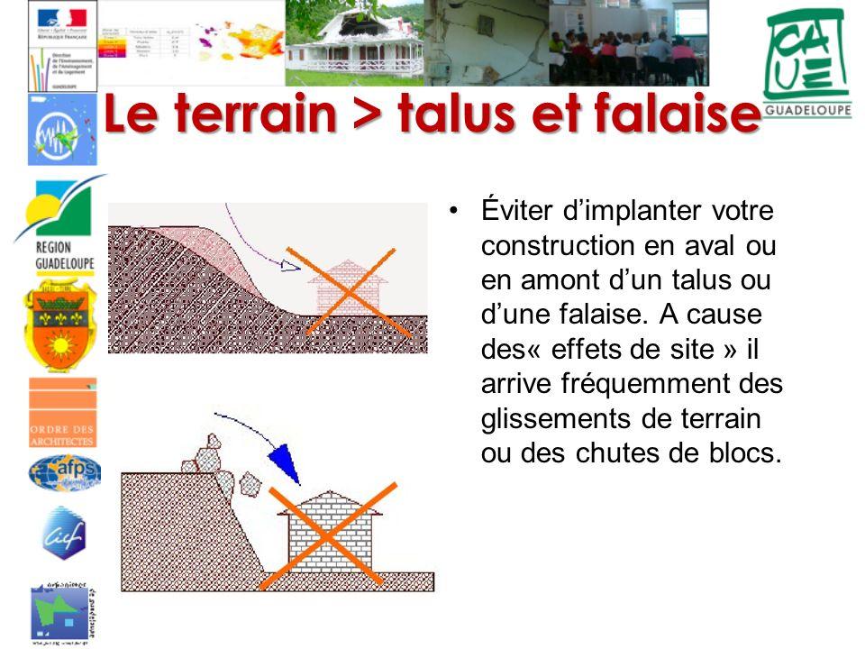 Le terrain > talus et falaise
