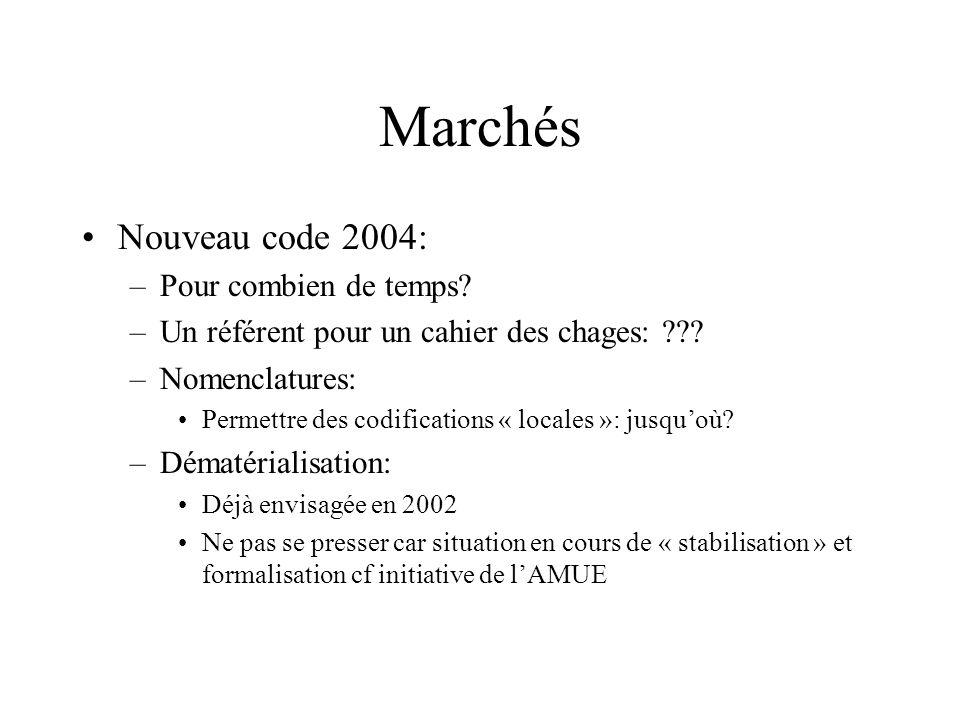 Marchés Nouveau code 2004: Pour combien de temps