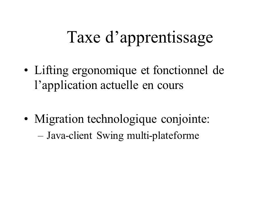 Taxe d'apprentissageLifting ergonomique et fonctionnel de l'application actuelle en cours. Migration technologique conjointe: