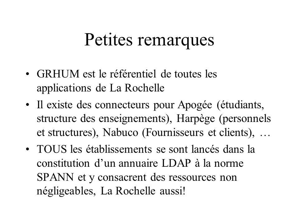 Petites remarques GRHUM est le référentiel de toutes les applications de La Rochelle.