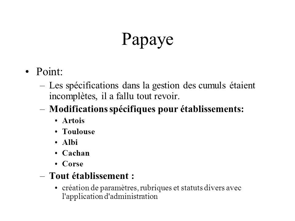 Papaye Point: Les spécifications dans la gestion des cumuls étaient incomplètes, il a fallu tout revoir.