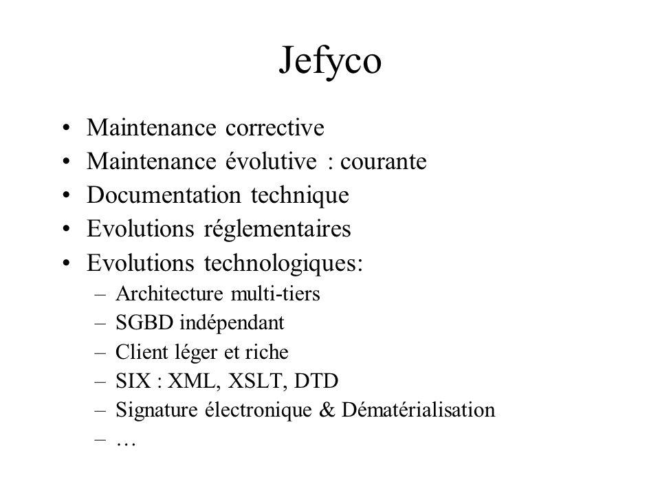 Jefyco Maintenance corrective Maintenance évolutive : courante