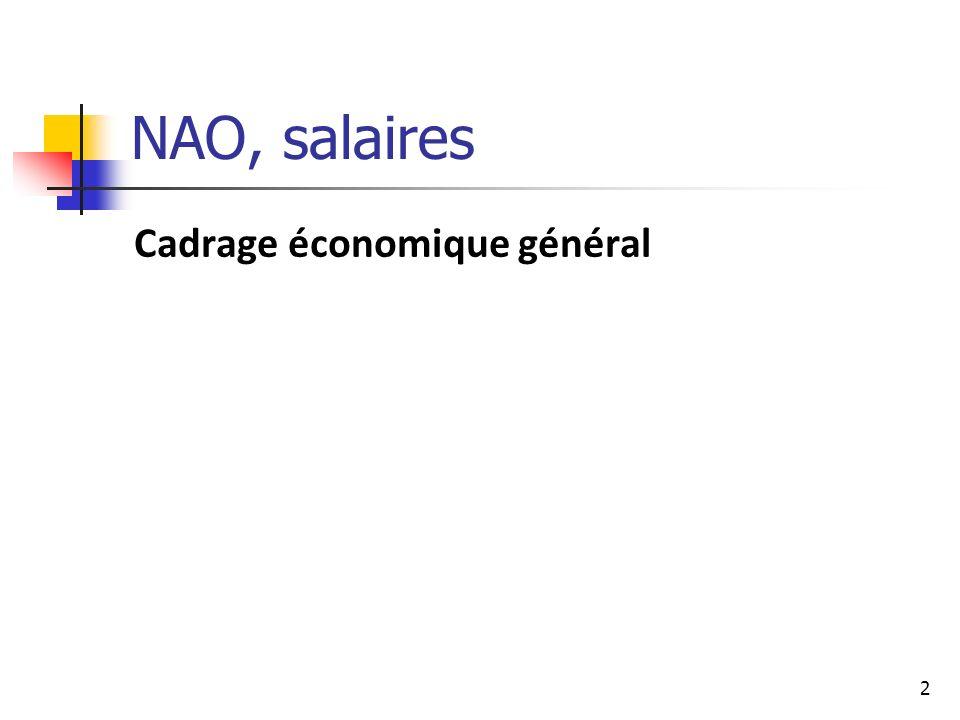 NAO, salaires Cadrage économique général
