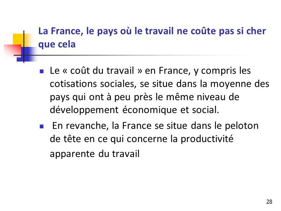La France, le pays où le travail ne coûte pas si cher que cela