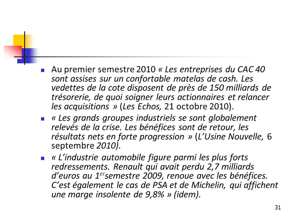 Au premier semestre 2010 « Les entreprises du CAC 40 sont assises sur un confortable matelas de cash. Les vedettes de la cote disposent de près de 150 milliards de trésorerie, de quoi soigner leurs actionnaires et relancer les acquisitions » (Les Echos, 21 octobre 2010).
