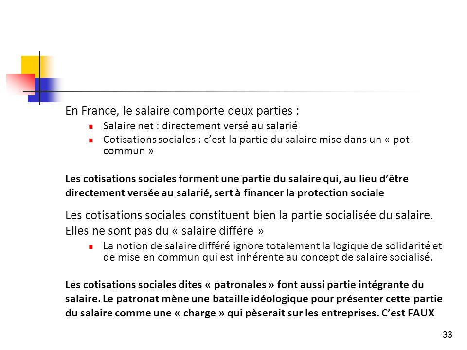 En France, le salaire comporte deux parties :