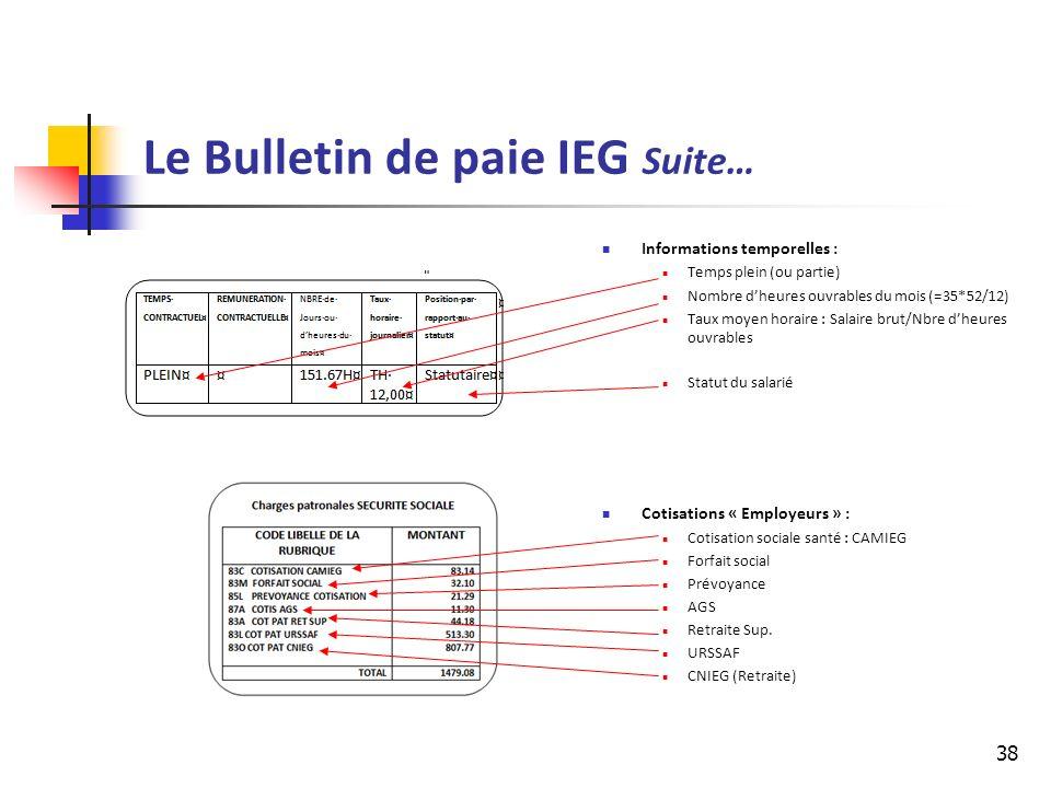 Le Bulletin de paie IEG Suite…
