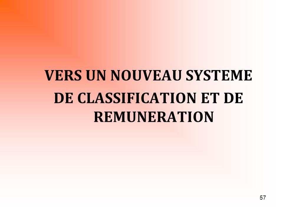 VERS UN NOUVEAU SYSTEME DE CLASSIFICATION ET DE REMUNERATION