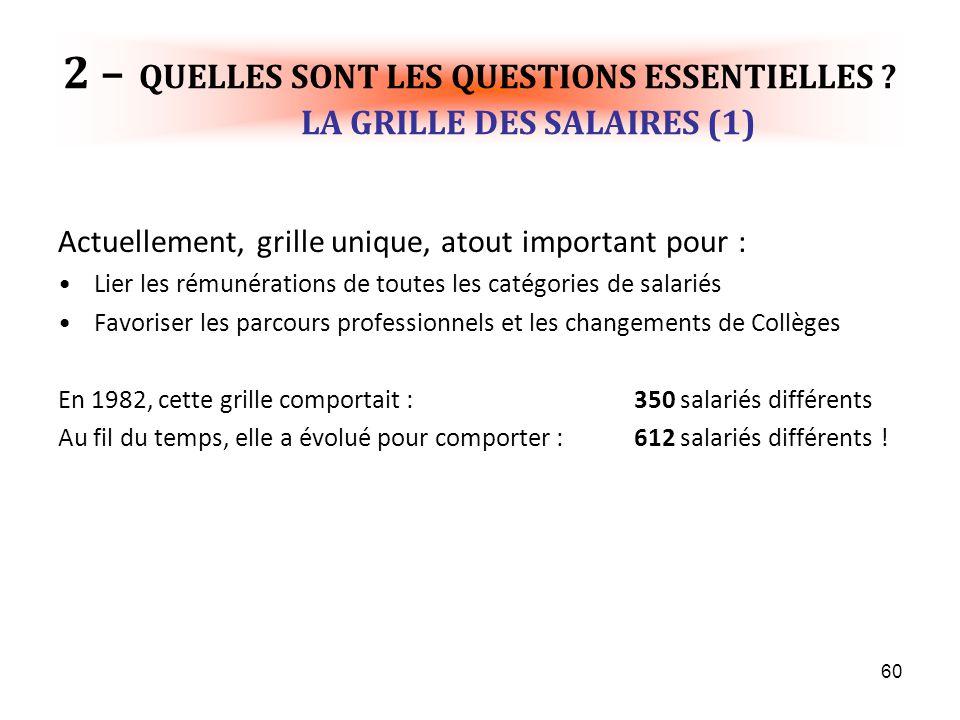 2 – QUELLES SONT LES QUESTIONS ESSENTIELLES LA GRILLE DES SALAIRES (1)