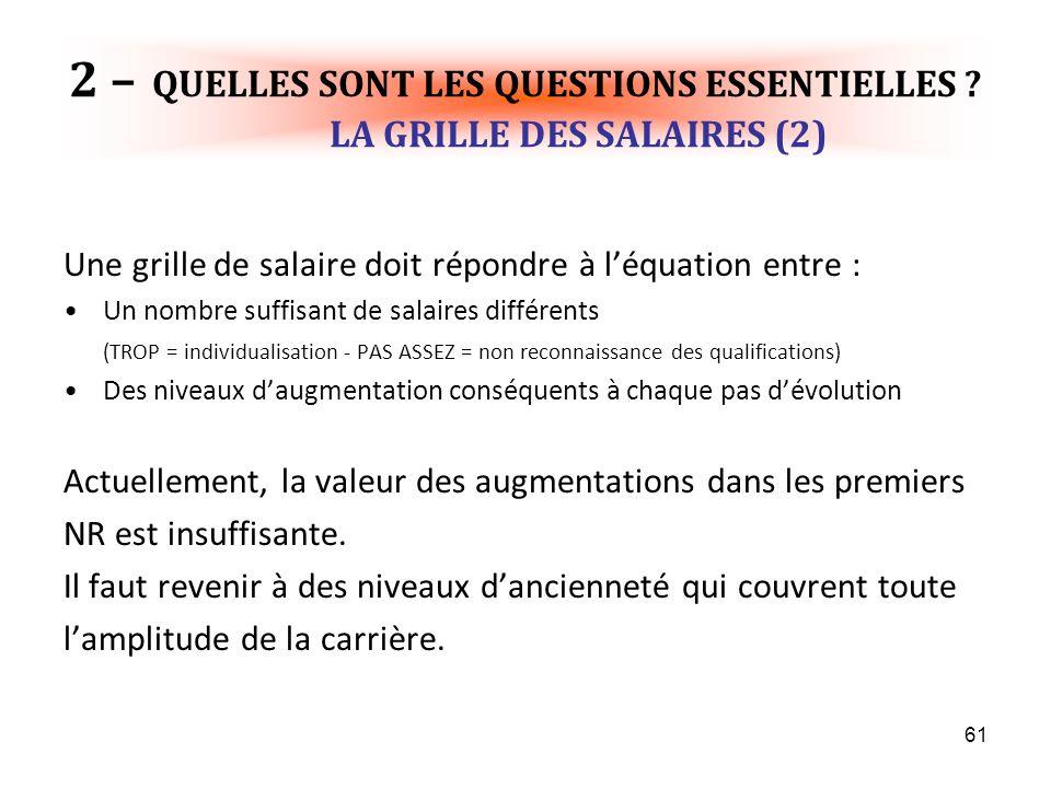 2 – QUELLES SONT LES QUESTIONS ESSENTIELLES LA GRILLE DES SALAIRES (2)