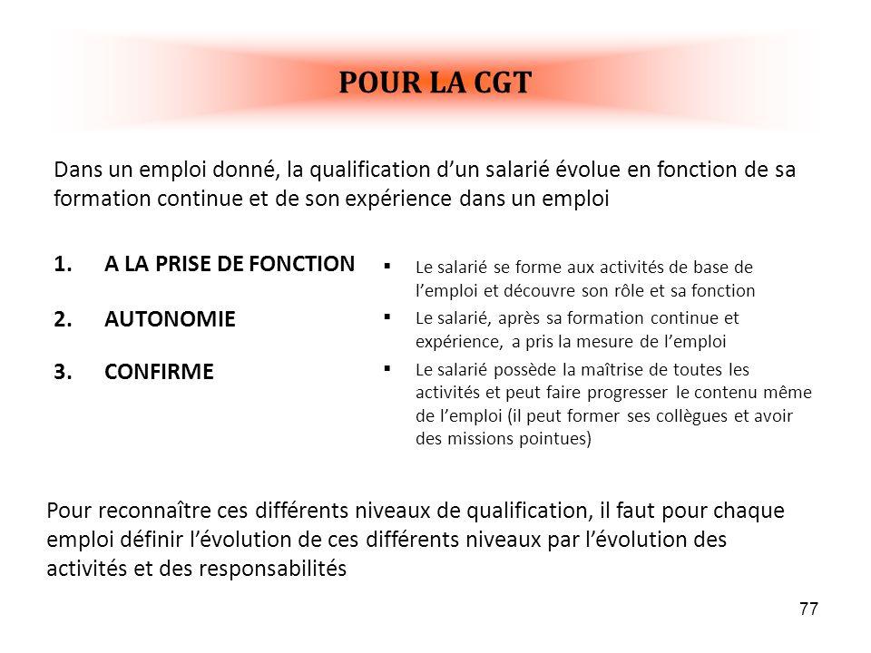 POUR LA CGT Dans un emploi donné, la qualification d'un salarié évolue en fonction de sa formation continue et de son expérience dans un emploi.