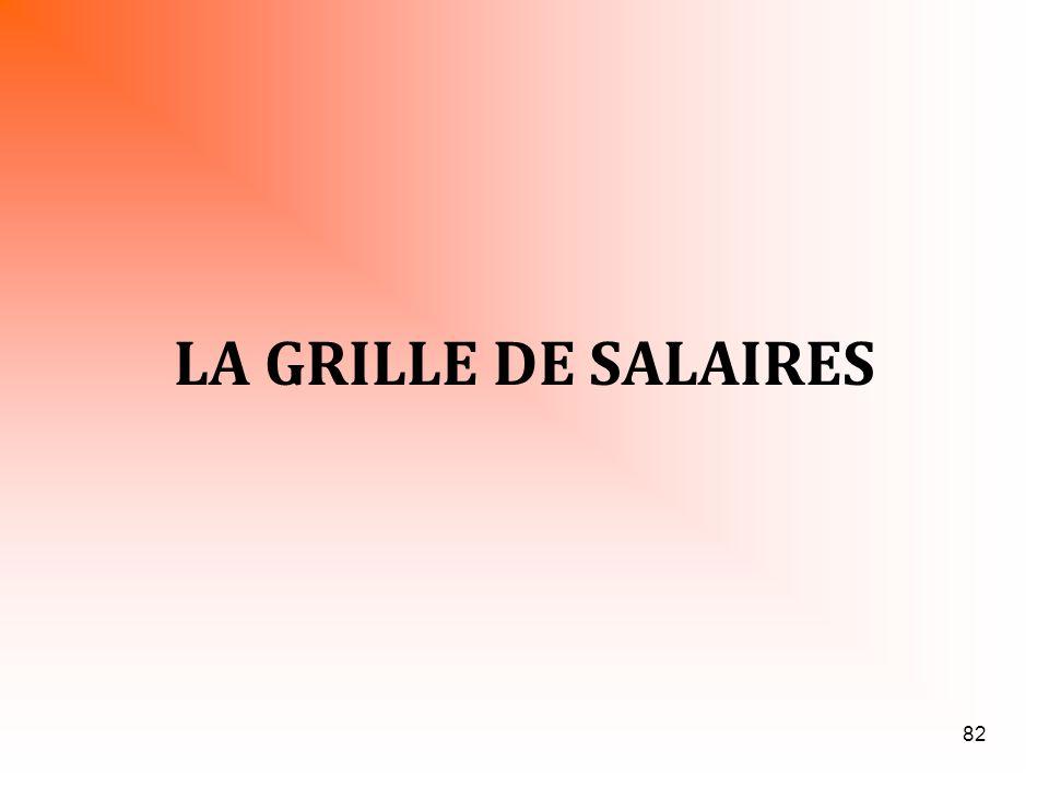 LA GRILLE DE SALAIRES