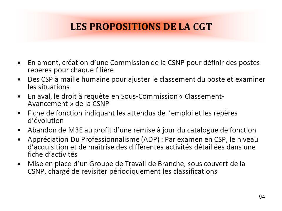 LES PROPOSITIONS DE LA CGT