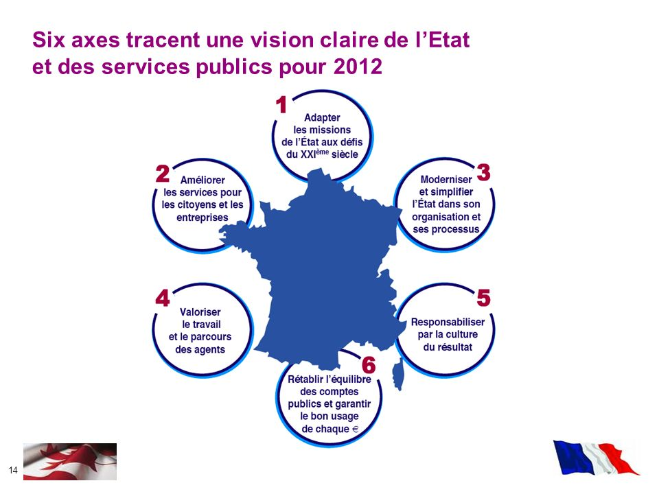Six axes tracent une vision claire de l'Etat et des services publics pour 2012