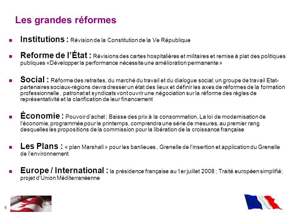 Les grandes réformes Institutions : Révision de la Constitution de la Ve République.