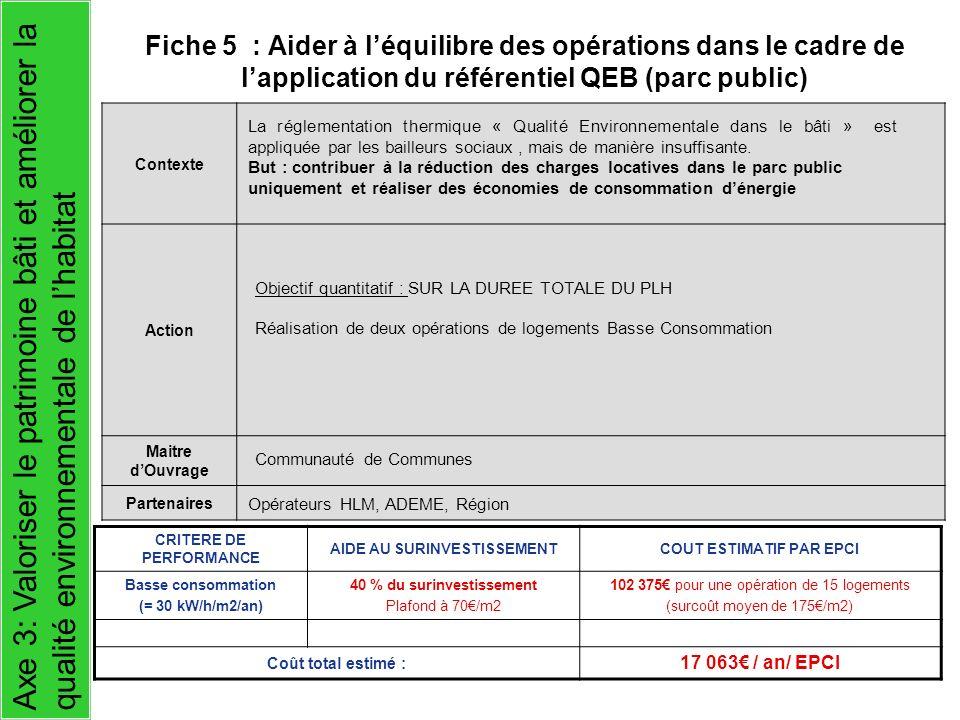 Fiche 5 : Aider à l'équilibre des opérations dans le cadre de l'application du référentiel QEB (parc public)