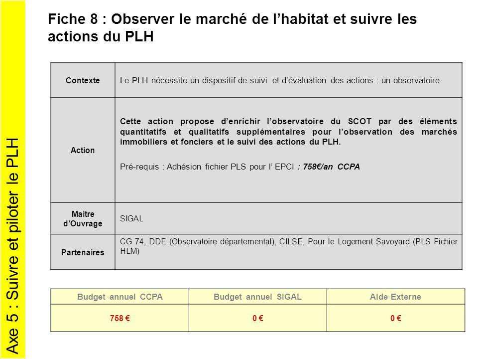 Fiche 8 : Observer le marché de l'habitat et suivre les actions du PLH