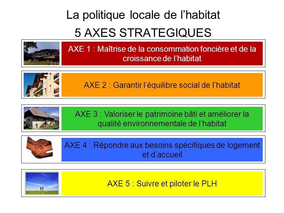 La politique locale de l'habitat 5 AXES STRATEGIQUES