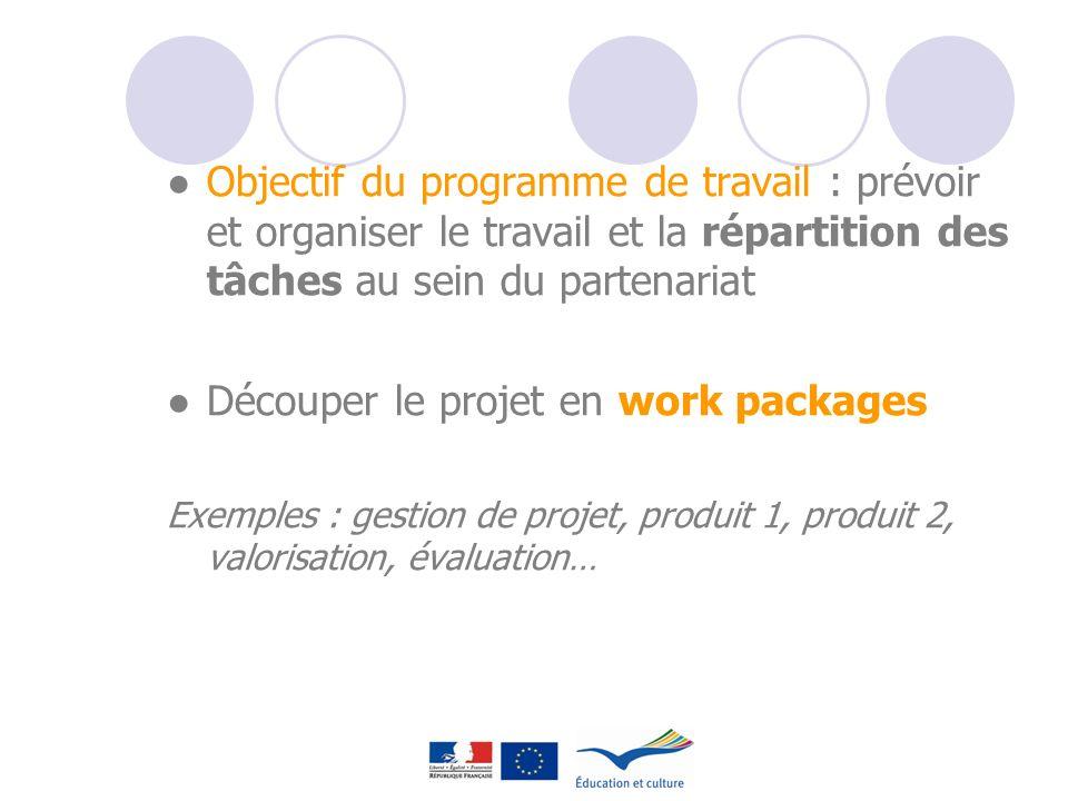 ● Découper le projet en work packages