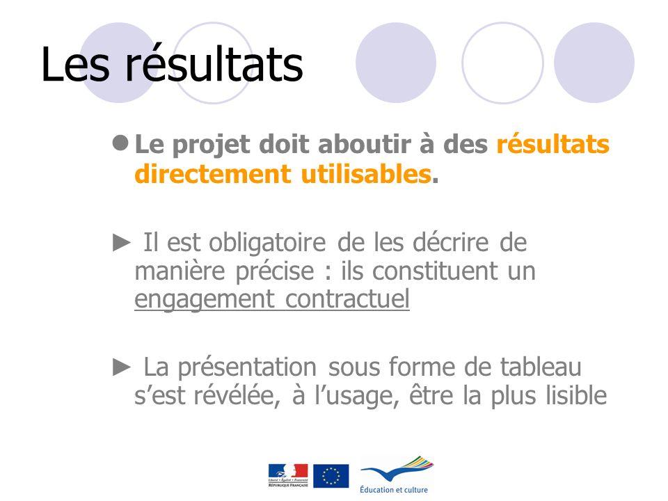 Les résultats ● Le projet doit aboutir à des résultats directement utilisables.