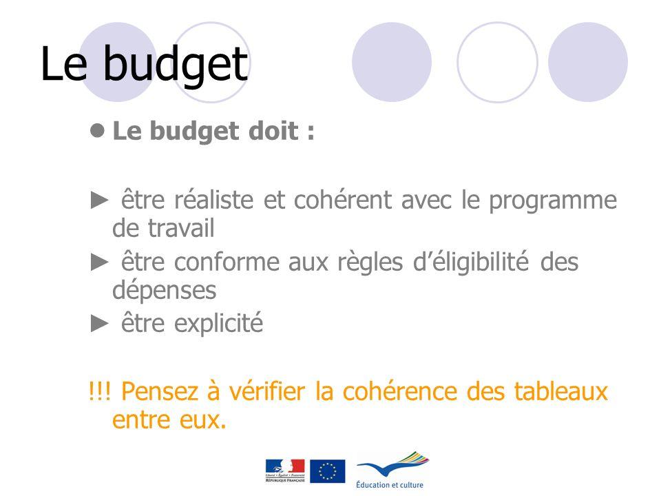 Le budget ● Le budget doit :