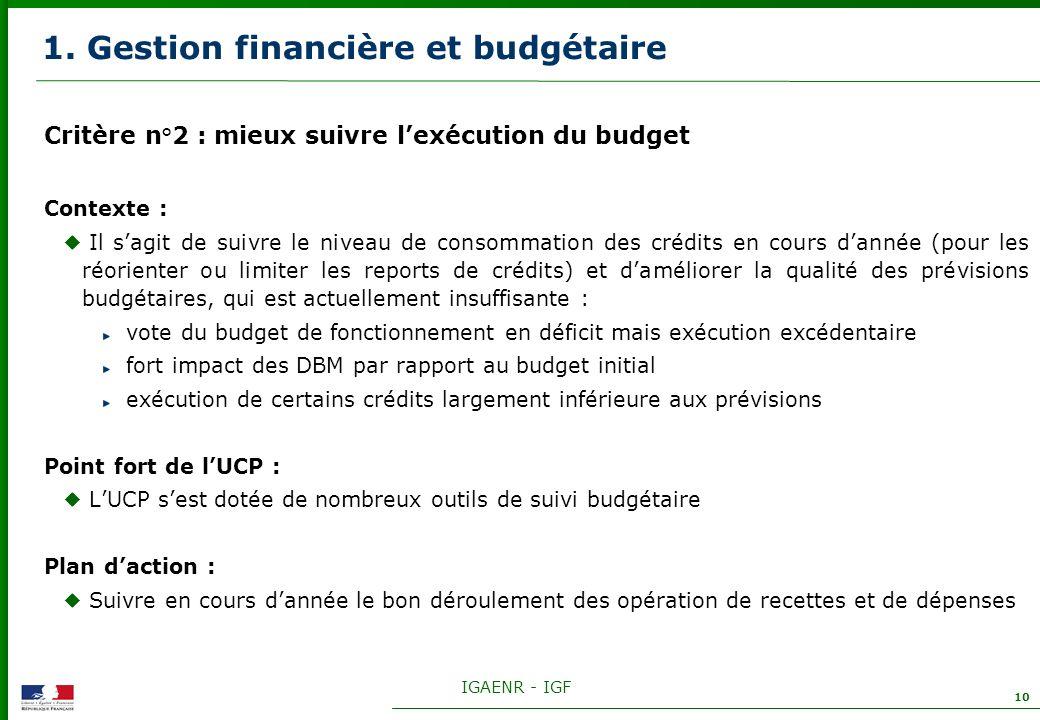 1. Gestion financière et budgétaire