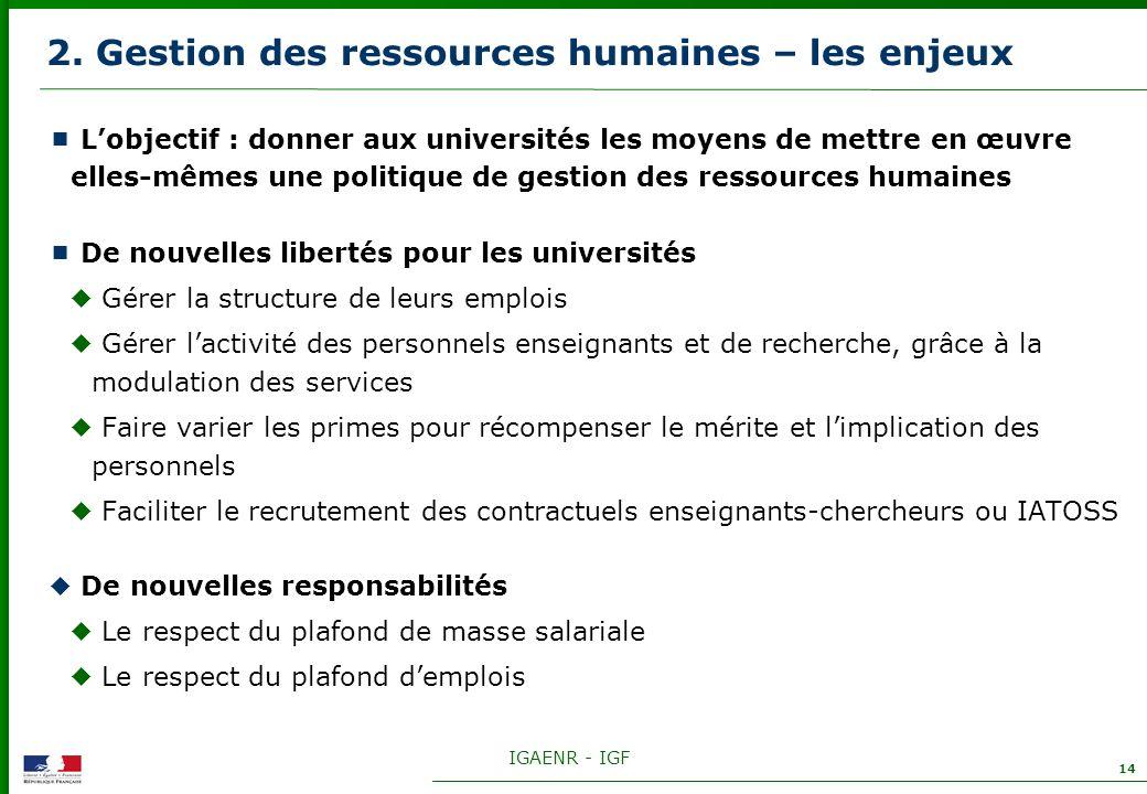 2. Gestion des ressources humaines – les enjeux