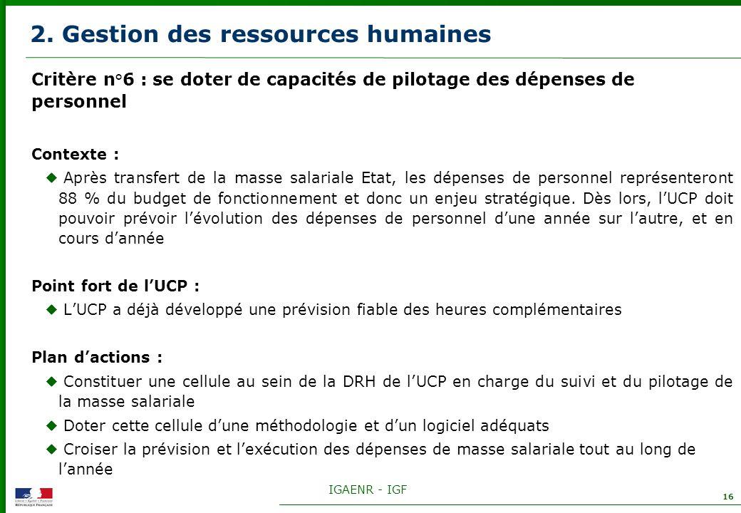 2. Gestion des ressources humaines