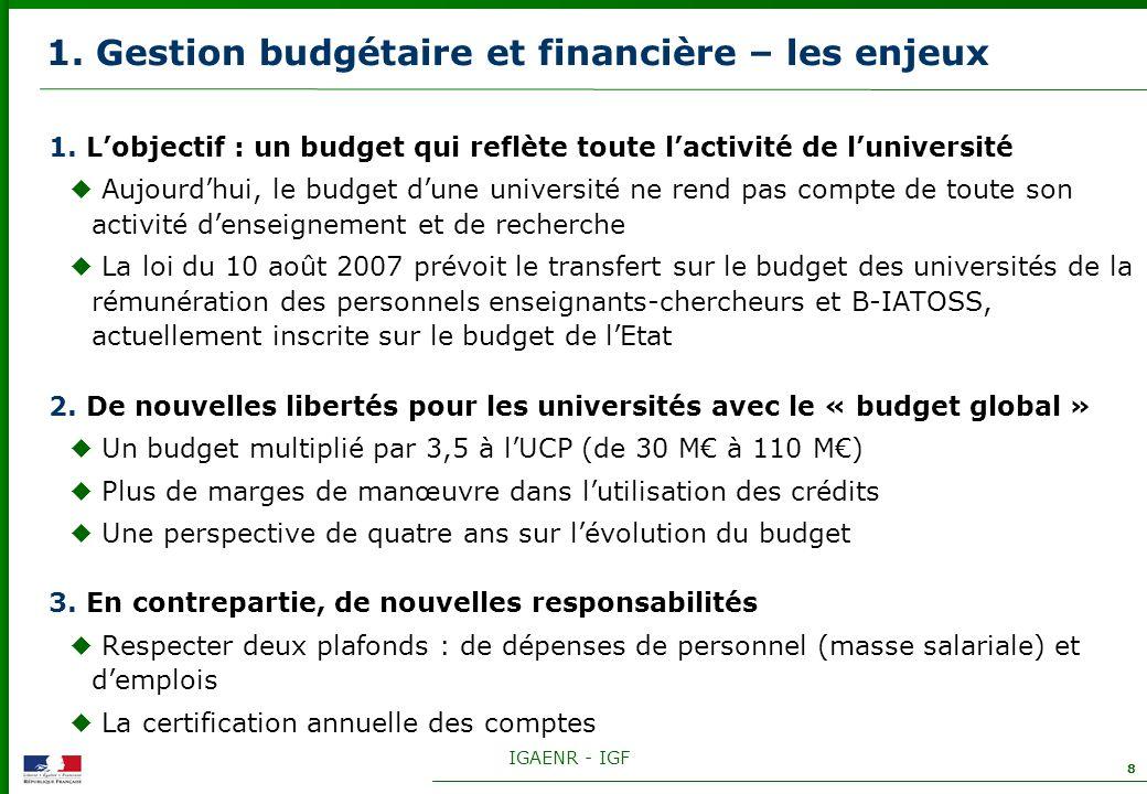 1. Gestion budgétaire et financière – les enjeux