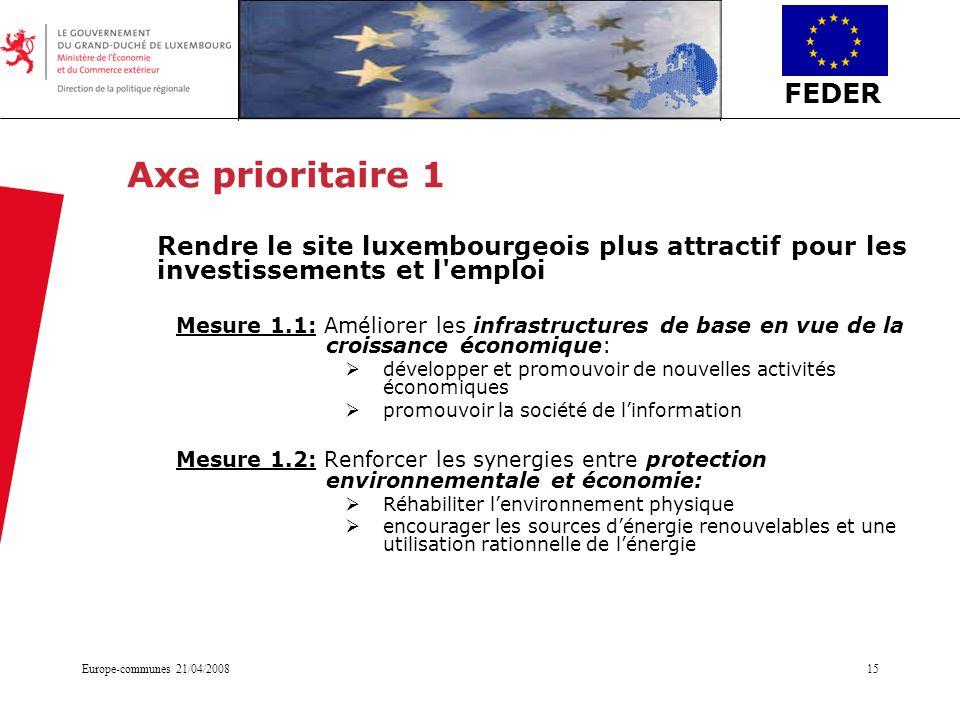 Axe prioritaire 1 Rendre le site luxembourgeois plus attractif pour les investissements et l emploi.