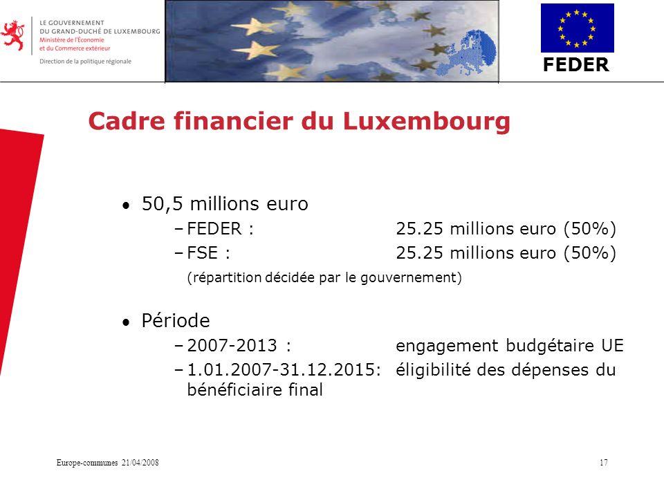 Cadre financier du Luxembourg