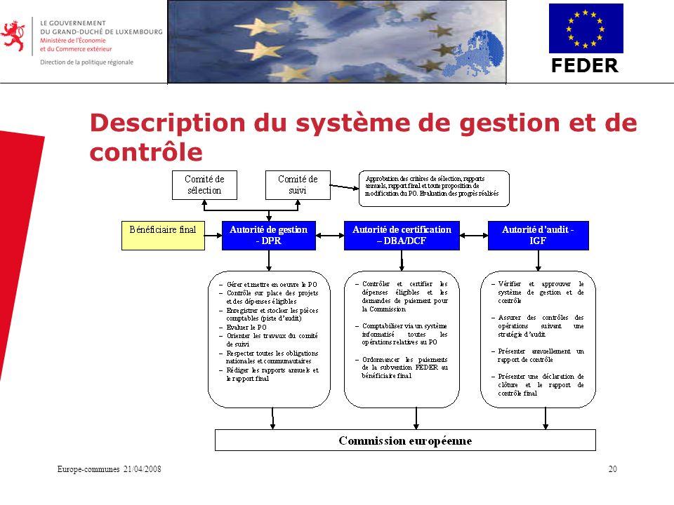 Description du système de gestion et de contrôle