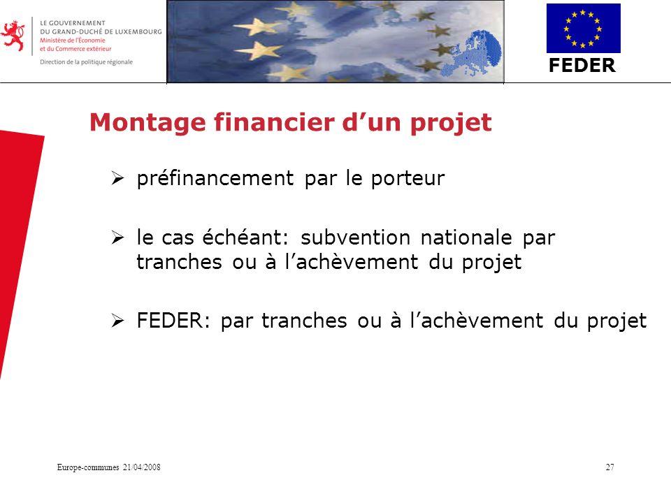 Montage financier d'un projet