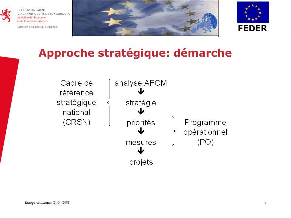 Approche stratégique: démarche