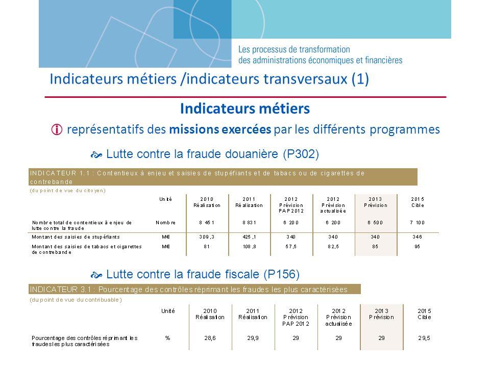  représentatifs des missions exercées par les différents programmes