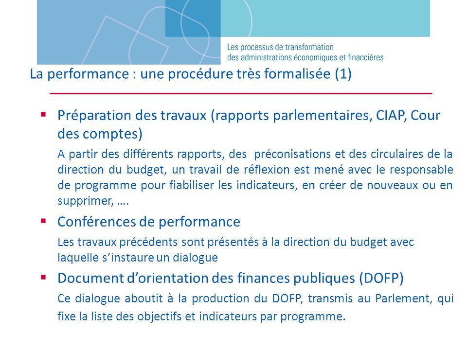 La performance : une procédure très formalisée (1)