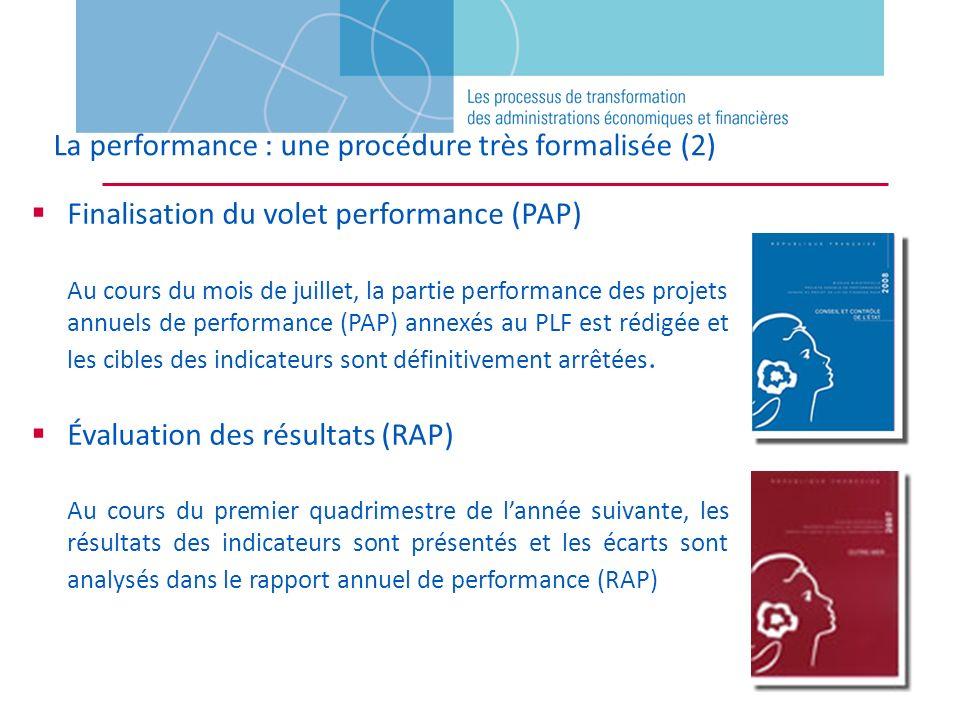 La performance : une procédure très formalisée (2)