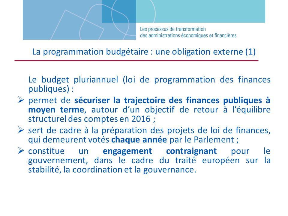 La programmation budgétaire : une obligation externe (1)