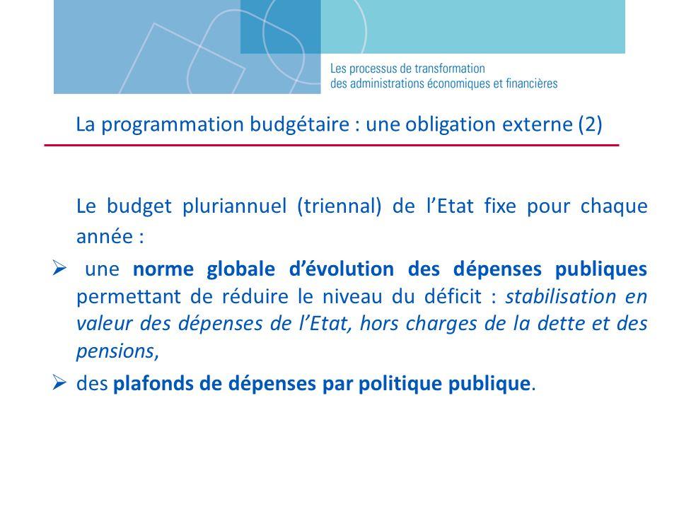 La programmation budgétaire : une obligation externe (2)