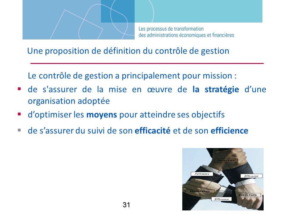 Le contrôle de gestion a principalement pour mission :