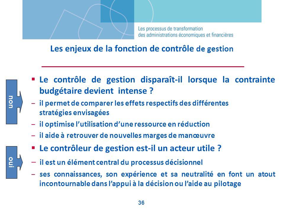 Les enjeux de la fonction de contrôle de gestion