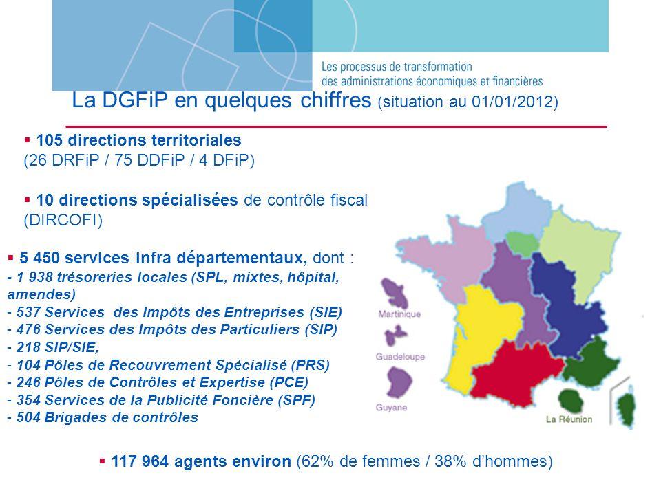 La DGFiP en quelques chiffres (situation au 01/01/2012)