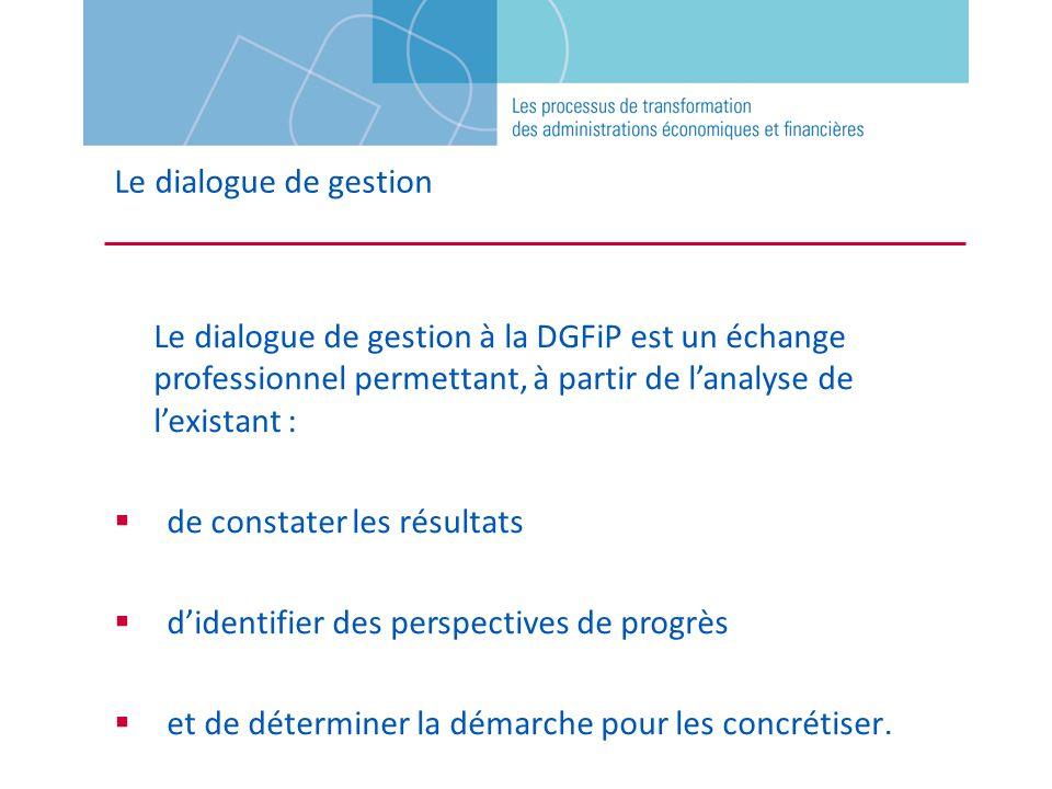 Le dialogue de gestion Le dialogue de gestion à la DGFiP est un échange professionnel permettant, à partir de l'analyse de l'existant :