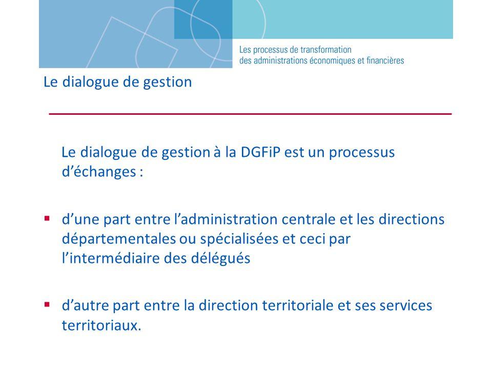 Le dialogue de gestion Le dialogue de gestion à la DGFiP est un processus d'échanges :
