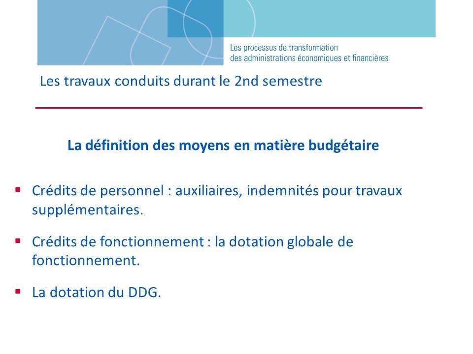 La définition des moyens en matière budgétaire